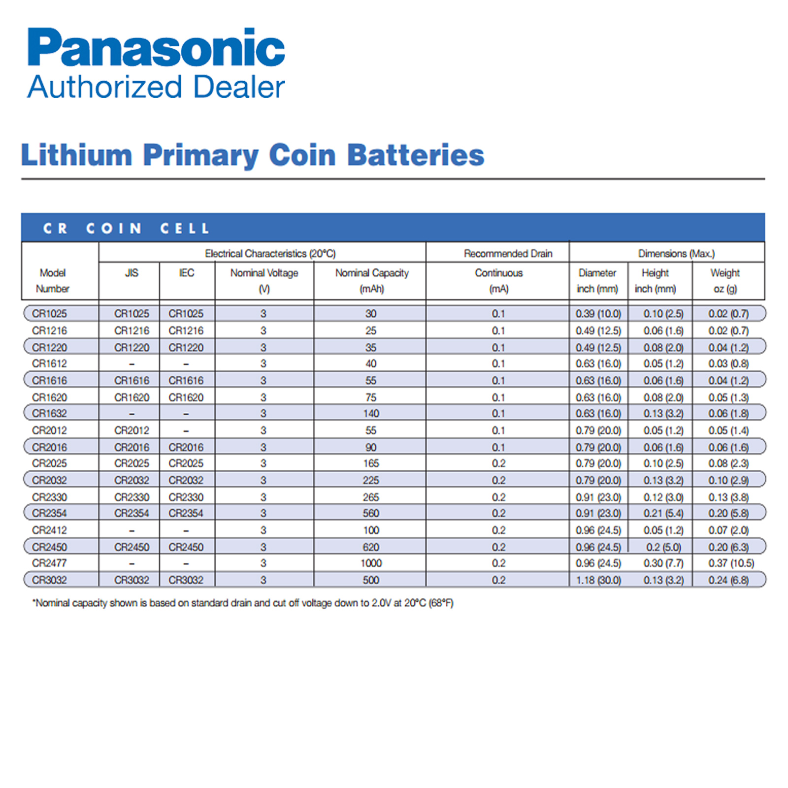 Panasonic Cr 2032 F1n 3v Lithium Coin Battery Smd Smt
