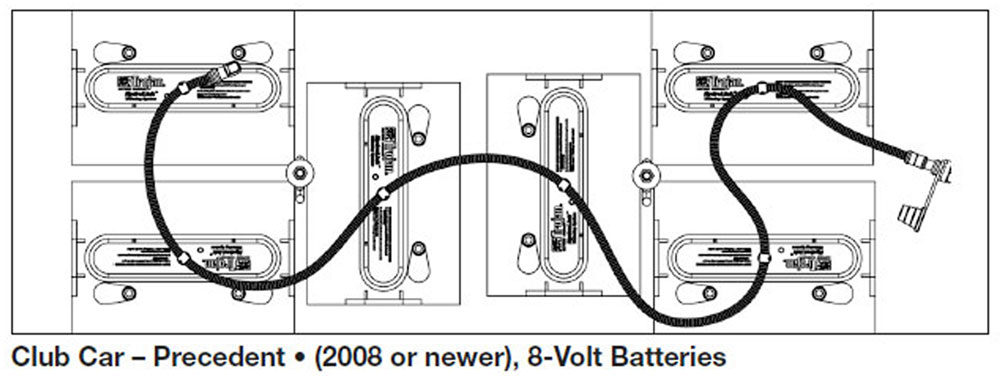 HDL CC48 8_diagram trojan hydrolink watering system to 48v club car kit $179 95 club car 48 volt battery wiring diagram at soozxer.org