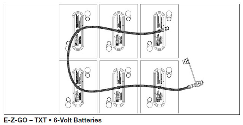 trojan golf cart batteries wiring diagram   41 wiring