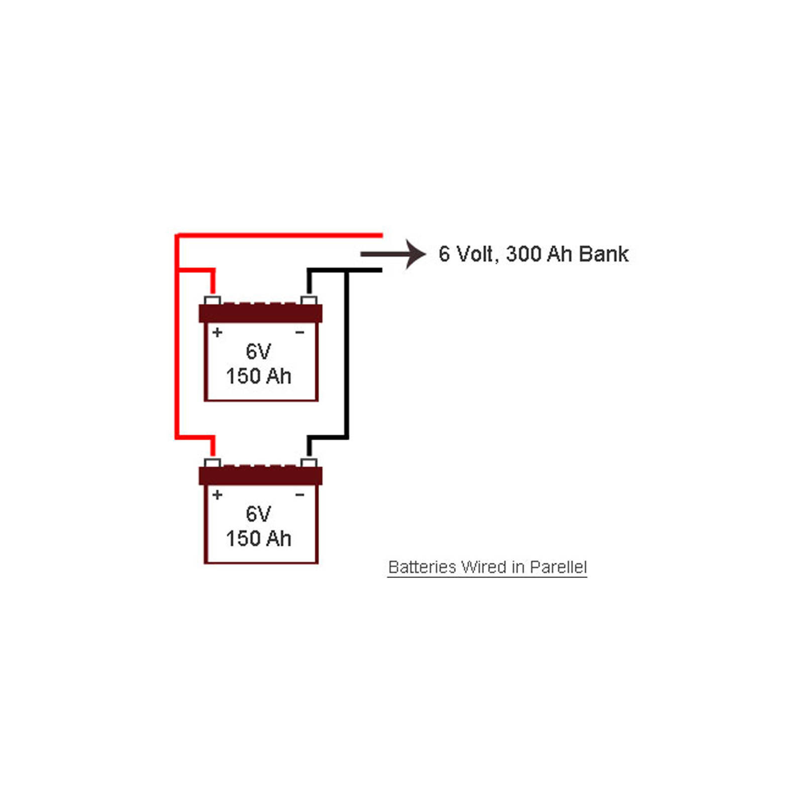 Series Parallel Battery Wiring Guide And Troubleshooting Of Rv Diagram Your Bank In Difference Between