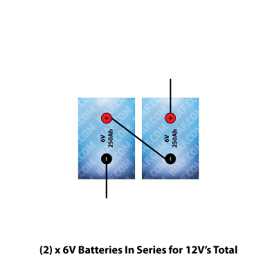 Fine Wiring Your Battery Bank In Series Wiring Digital Resources Ntnesshebarightsorg