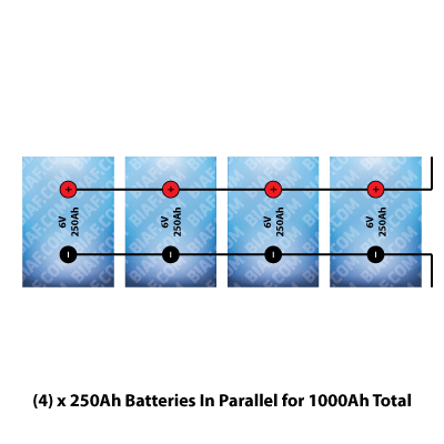 Diagram showing batteries wired in 1000Ah parallel configuration