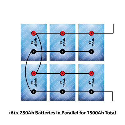 Diagram showing batteries wired in 1500Ah parallel configuration