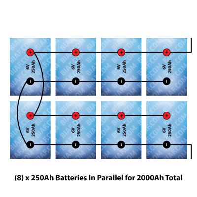 Diagram showing batteries wired in 2000Ah parallel configuration
