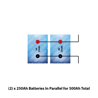 Diagram showing batteries wired in 500Ah parallel configuration
