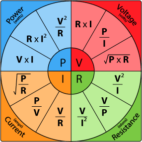 Ohm's Law Formula Chart. Showing the formulas for Resistance, Power, Voltage and Current.