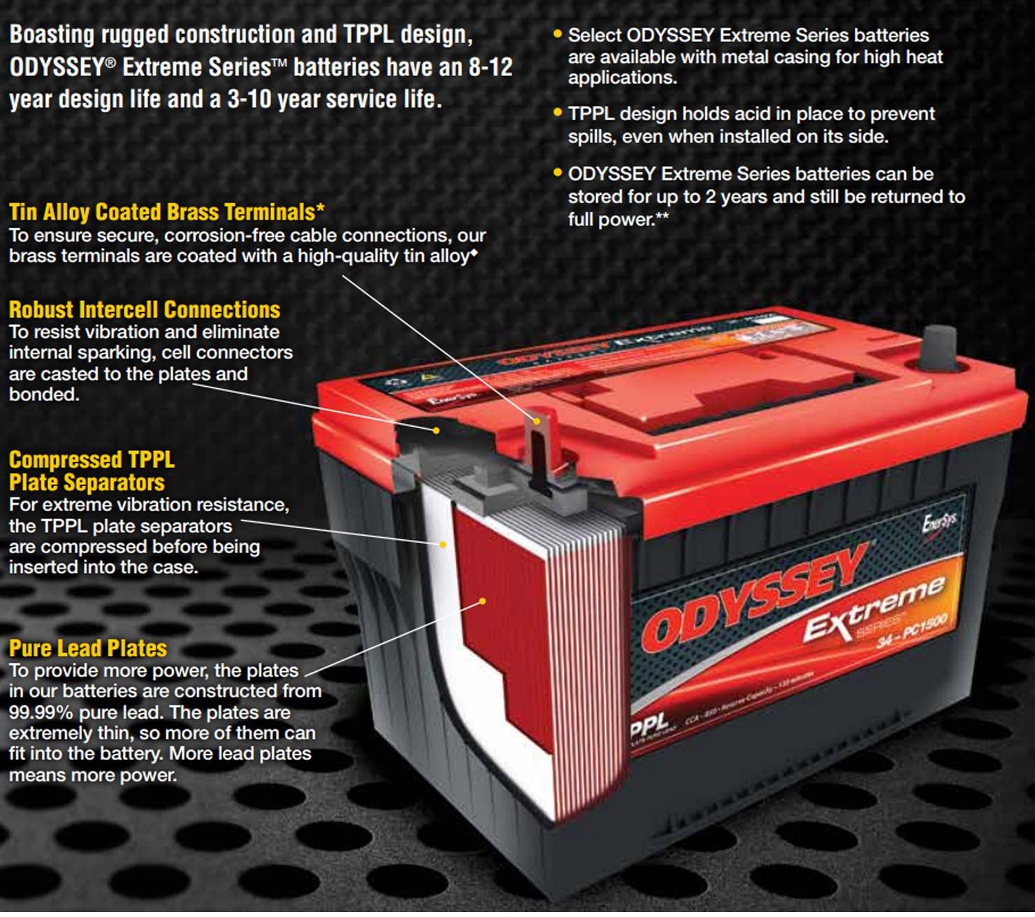 Odyssey Extreme Pc1750  65 950cca Sealed Agm Automotive Start Battery