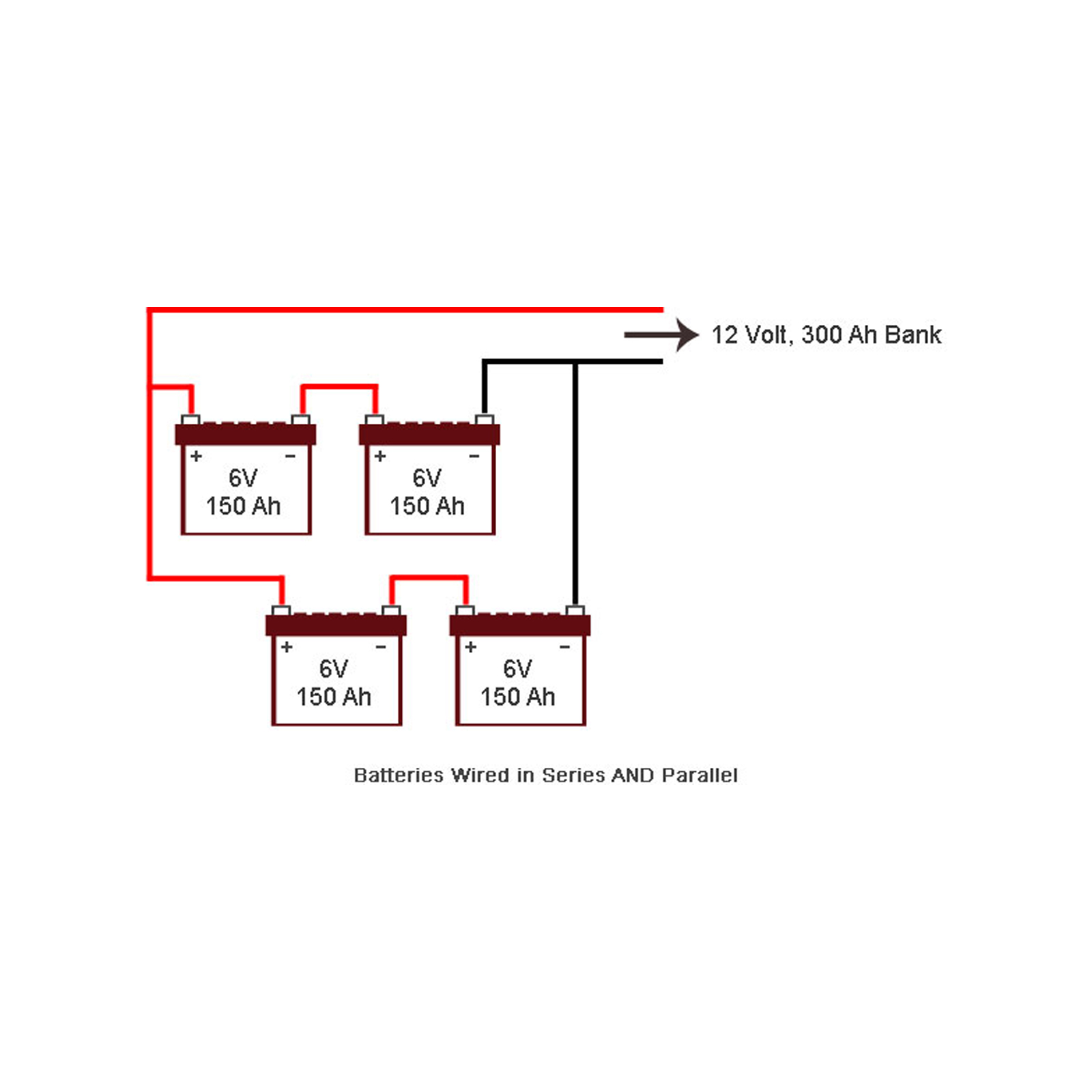 Series Battery Connection Diagram Books Of Wiring Parallel Cable Your Bank In And Ups