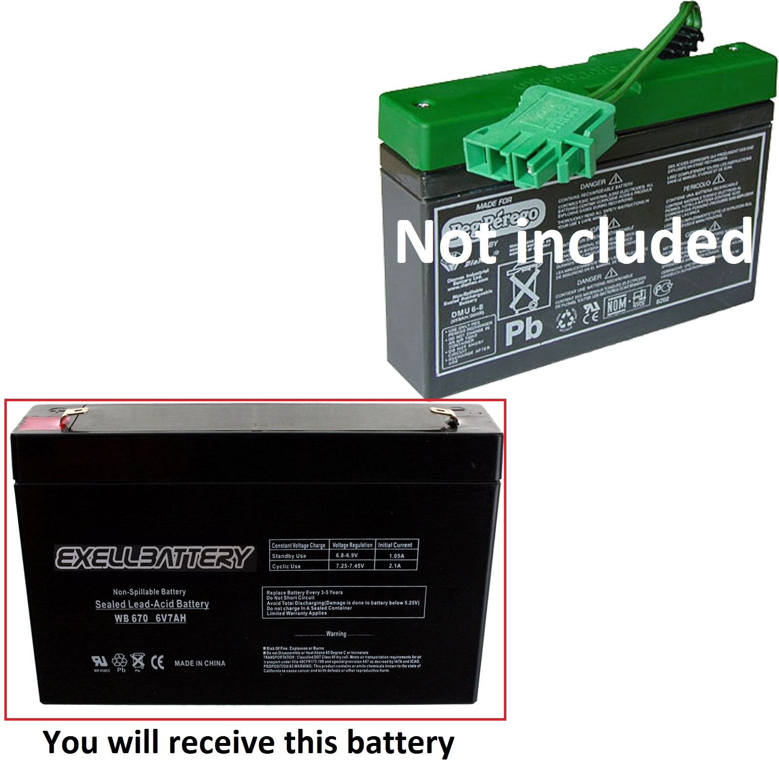 6V 7Ah F1 Replacement Battery Set for UPSonic Slim 1000